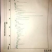 Adrael Minerals: 12 Feb - 19 Feb 2020