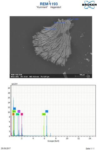 Analysis Report - only: Kummerite