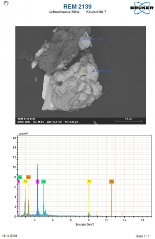 Analysis Report - only: Keutschite