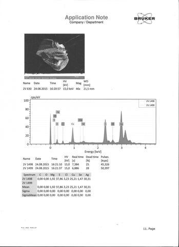 Analysis Report - only: Jalpaite