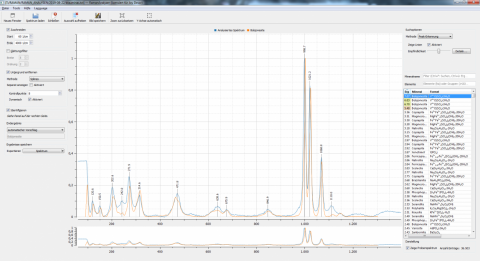 Analysis Report - only: Bobjonesite
