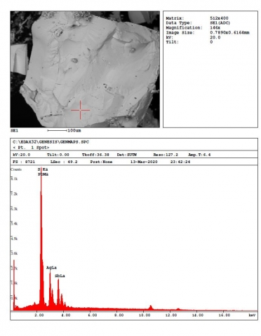 Analysis Report - only: Diaphorite