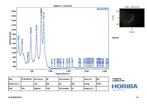 Analysis Report - only: Seelite