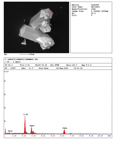 Analysis Report - only: Argentopyrite