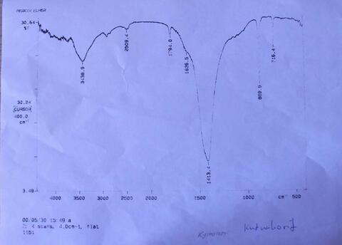 Analysis Report - only: Kutnohorite