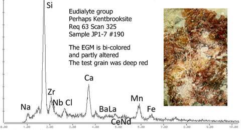Analysis Report - only: Raite With Rhabdophane-(Ce) On Gmelinite-Na