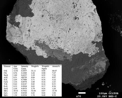 Analysis Report - only: Fersmite & Manganoneptunite
